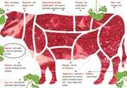 Мясо говядина (ляжки)